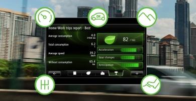 Eco-conducción